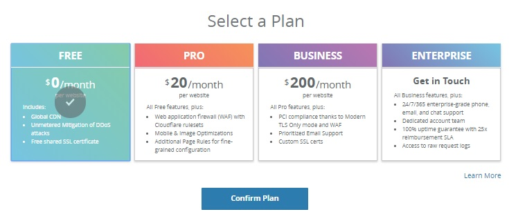cloudflare-cdn-plan